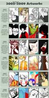 2003-2009 Meme by deadums