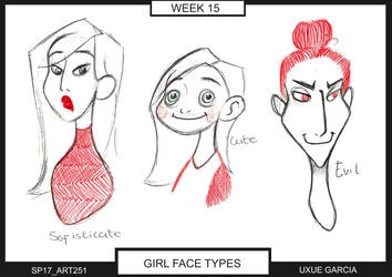 Face Types: Girls by THE-UNIVERSE-IS-OVER