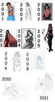 Loreli Timeline by LoreliAoD