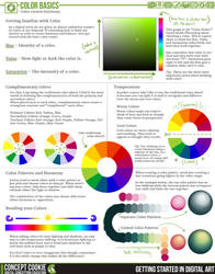 Getting Started: Color Basics by CGCookie