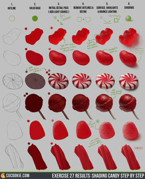 Exercise 27 Results: Candy Study Step by Step by CGCookie
