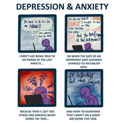 Depression and Anxiety (Post Test) by myoo89