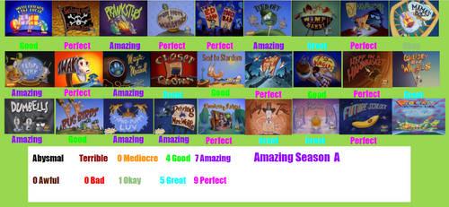 Rocko's Modern Life Season 4 Scorecard by SpongeGuy11