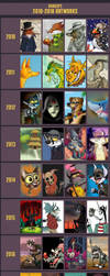 2010-2018 Improvement by Zerda-Fox