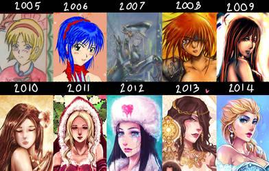 10 year summary of my Art by kachima