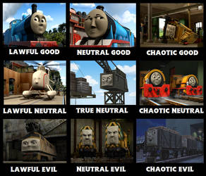 Sodor Character Alignment Map by 01Salty