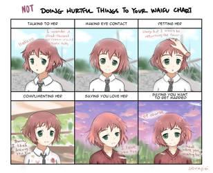 Not doing hurtful things to Rin Tezuka by Sorapoi