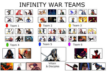 Kingdom Hearts Ultimate Infinity War Meme by multificionado