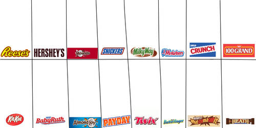 Candy Bar Mascot Meme Blank by WanderSong