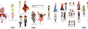 Dolling Timeline by zipple