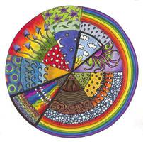 Weather Mandala.... kinda by ChaoticatCreations