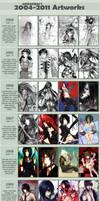 Aki Improvement Meme: 2004-2011 by akirakirai