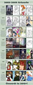 2003-2009 Art improvement meme by blameshiori