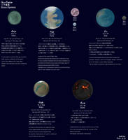 Planets of Sona System - World of Flight Glide by AoiWaffle0608