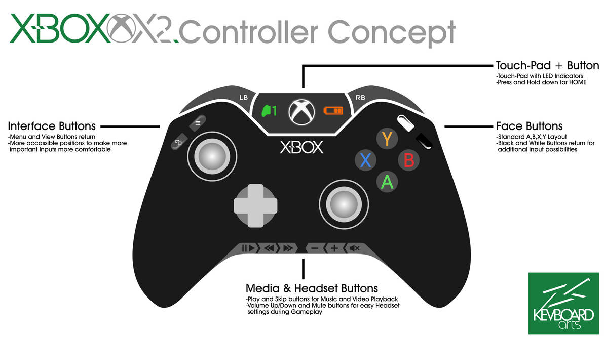 'Xbox X2'  Controller Concept   Xbox Two by kevboard