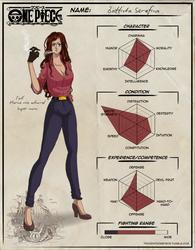 OP: Serafina's abilities chart by Mowwiie