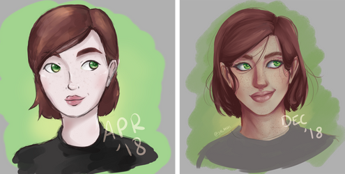 2018 Art Progress/Redraw by sylanxi