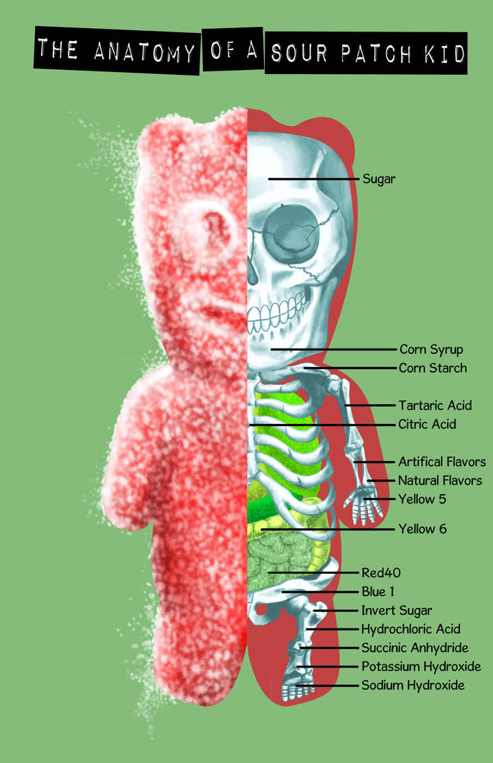Sour Patch Kid Anatomy By Ajrothert On Deviantart