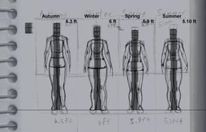 WotFS Body Redesigns 2018 WIP by Kyanbu