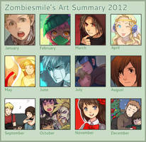 Art Summary 2012 by Zombiesmile