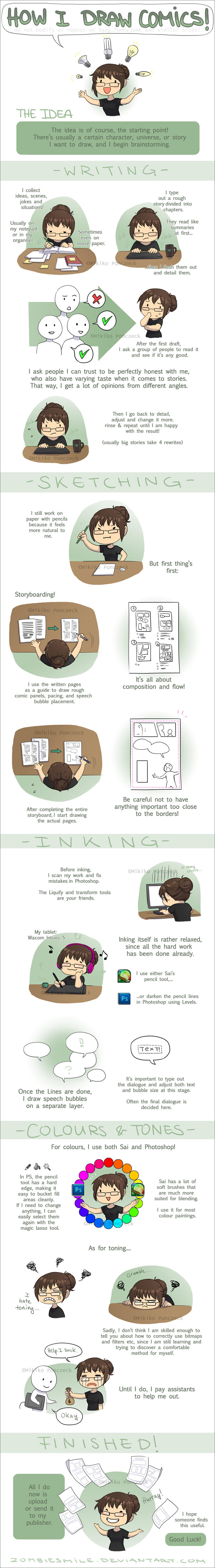 How I Draw Comics by Zombiesmile