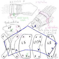 Gauntlets blueprints by Astanael