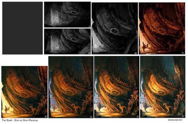 The Dump : Process by MaxD-Art