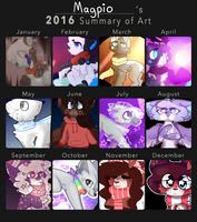 Summary of Art 2016 by magpaii