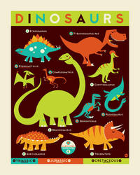 Know Your Dino by Montygog