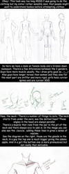 Tutorial: Human Figure by kitten-chan