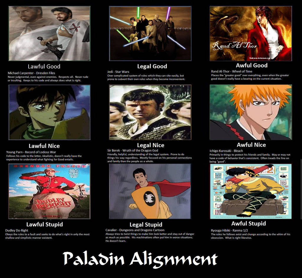 Paladin Alignment by Thrythlind