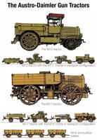 Skoda Heavy Artillery -Plate 3 by wingsofwrath