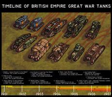 Shadowless Tanks Pt.2 by wingsofwrath