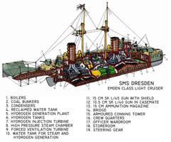 Imperial Skies Cruiser Cutaway by wingsofwrath