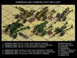 Inner Space Light Artillery by wingsofwrath