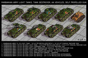 Marbanian Light Tanks by wingsofwrath