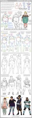 Tutorial - Curves on Girls by Beedalee-Art