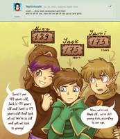 .: Legends of Youtuberia: Ask #26 :. by AquaGD
