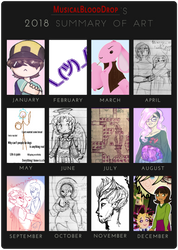 2018 Summary of Art by MusicalBloodDrop