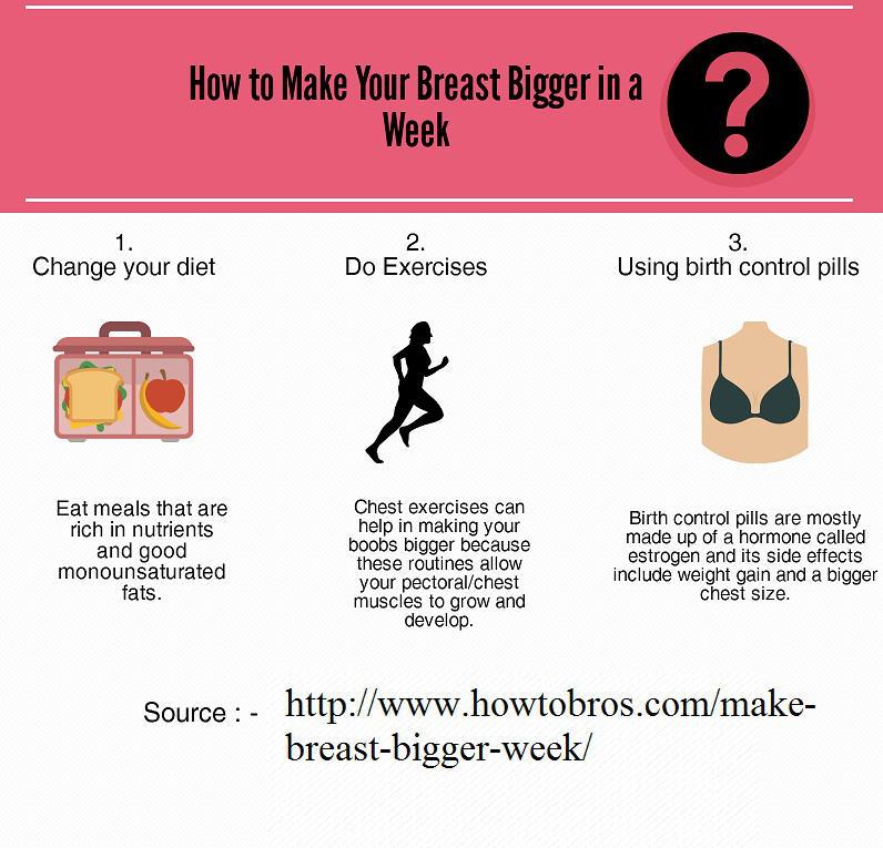 Can birth control make your boobs bigger
