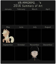 2016 Summary of Art by VR-MMORPG