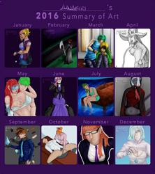 2016 Summary of Art by Lunakiri