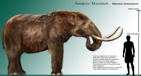 Updated mastodon by Dantheman9758