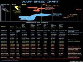 Star Trek Warp Chart by omegadjin