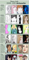 Improvement Meme 2008-2014! by Beere-Jade
