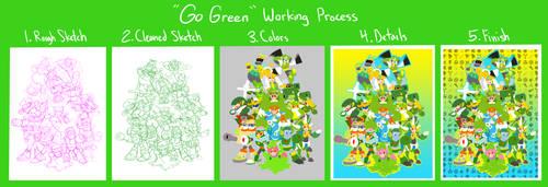 Go Green Process by Kiwi-Kamikaze