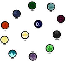 OUTDATED: Dragon elements by CoffeeAddictedDragon