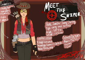 Meet the Fem!Sniper by RedLithium