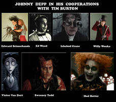Johnny Depp Burton Characters by RetardMessiah