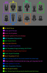The Primes of Cybertron by Xelku9
